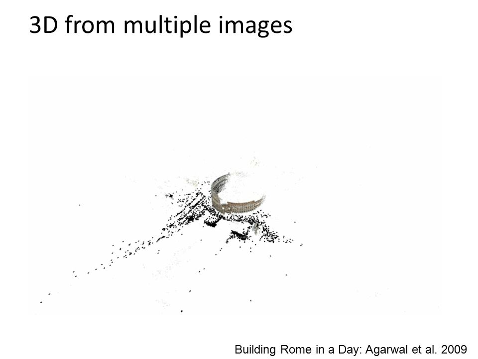 3D from multiple images Building Rome in a Day: Agarwal et al. 2009