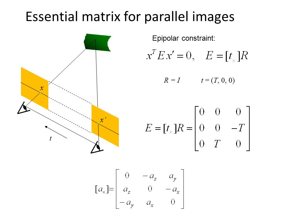 Essential matrix for parallel images