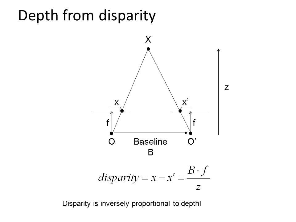 Depth from disparity f x x' Baseline B z O O' X