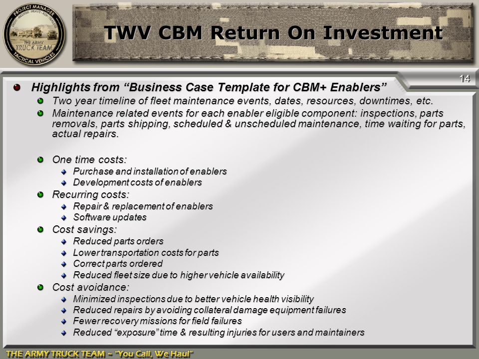 TWV CBM Return On Investment