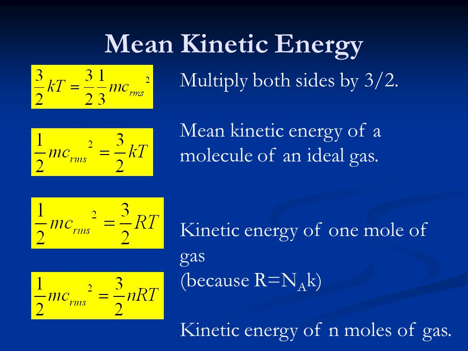 Mean Kinetic Energy Multiply both sides by 3/2.
