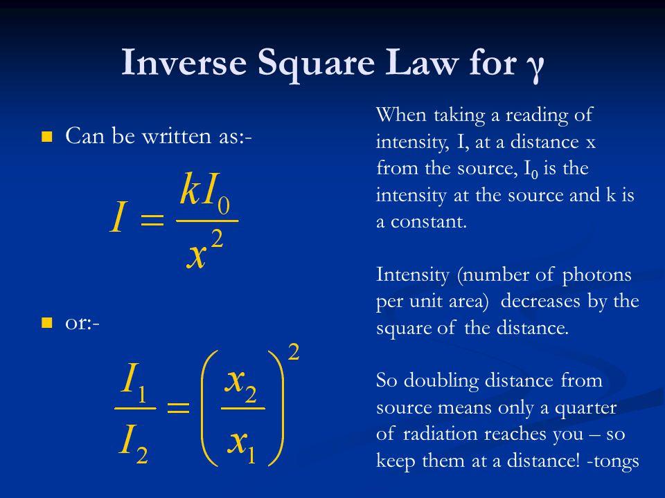 Inverse Square Law for γ