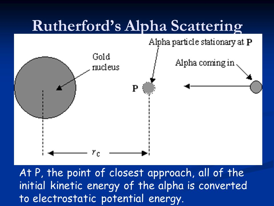 Rutherford's Alpha Scattering