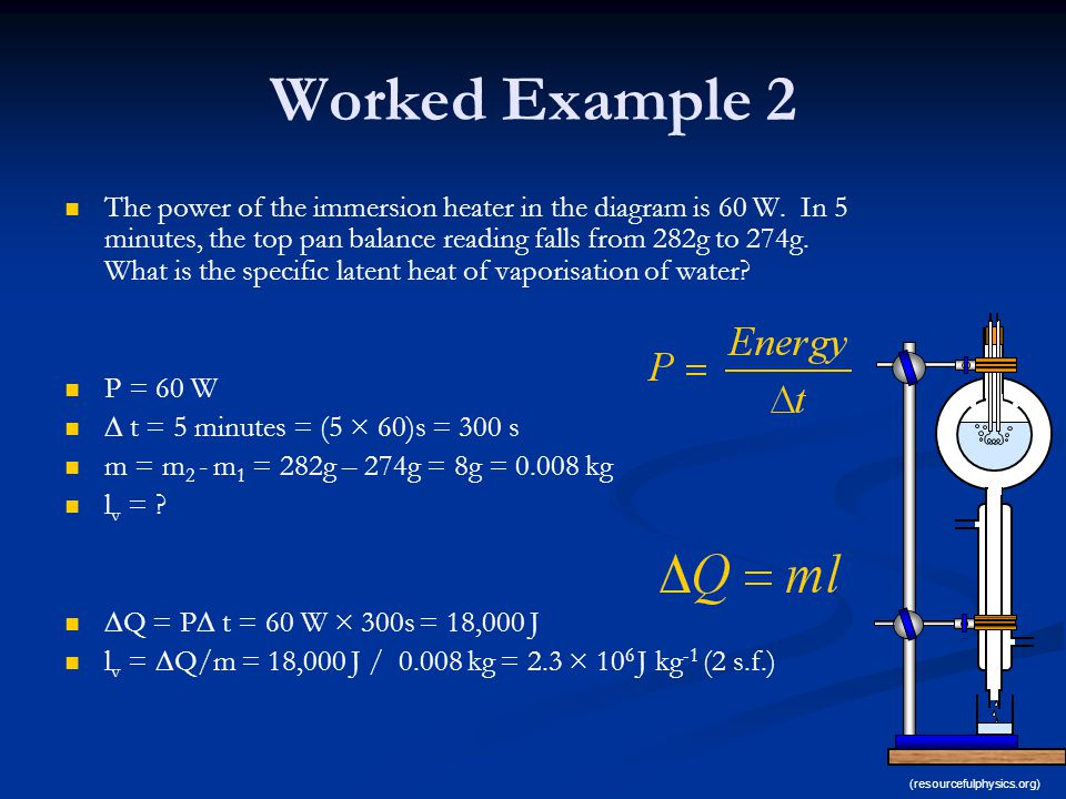 (resourcefulphysics.org)