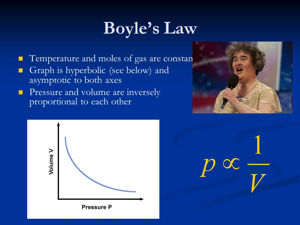 Boyle's Law Temperature and moles of gas are constant