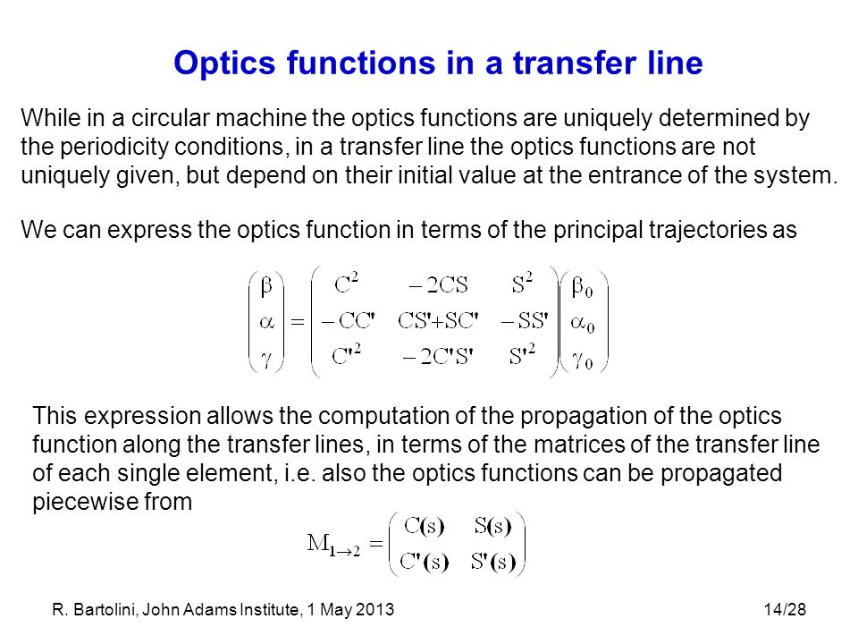 Optics functions in a transfer line