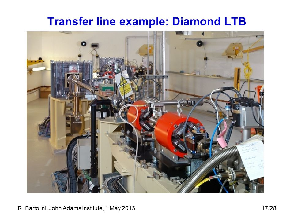 Transfer line example: Diamond LTB