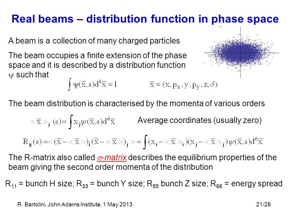 Real beams – distribution function in phase space