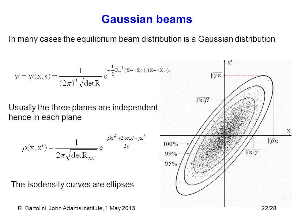 Gaussian beams In many cases the equilibrium beam distribution is a Gaussian distribution.