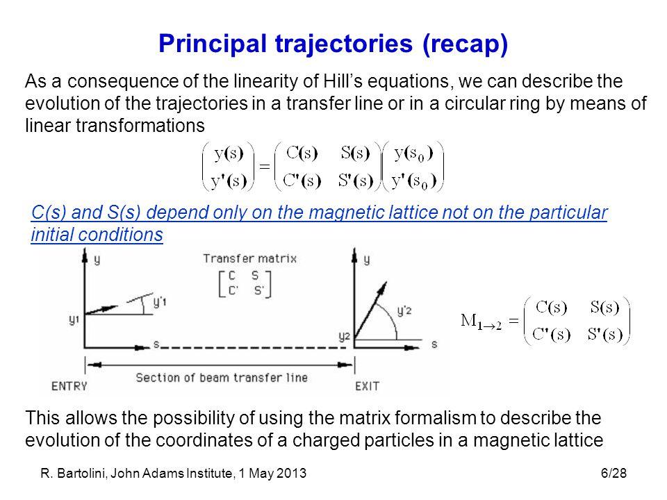 Principal trajectories (recap)