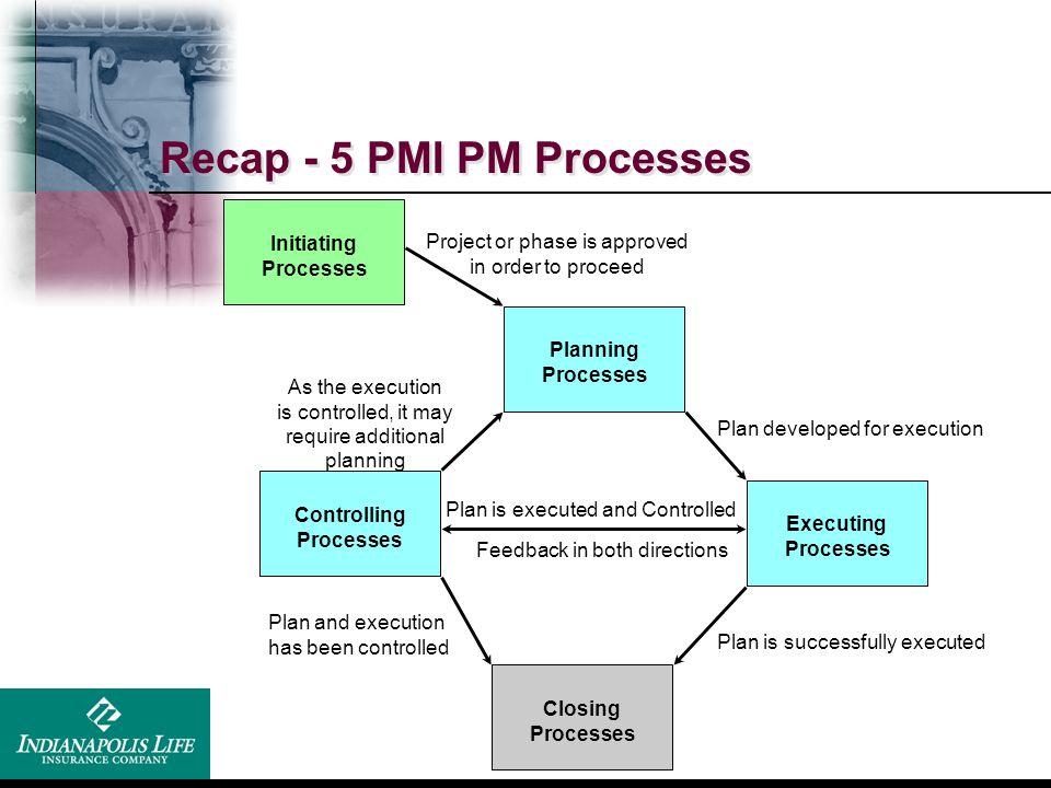 Recap - 5 PMI PM Processes