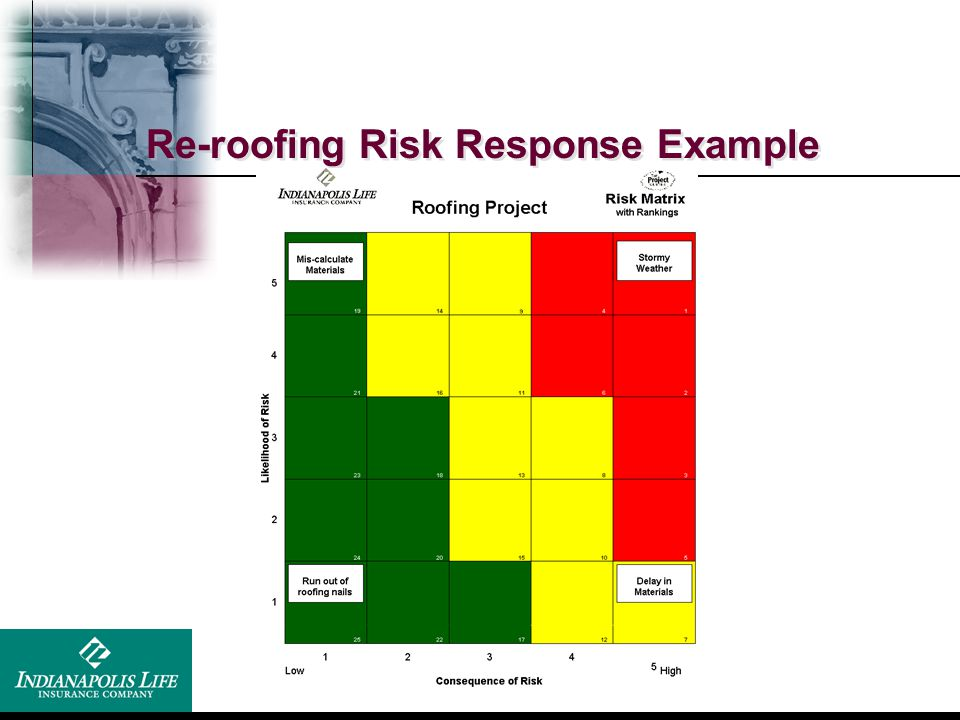 Re-roofing Risk Response Example