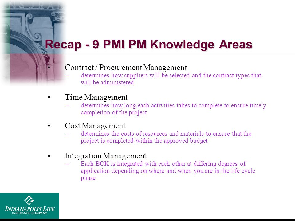 Recap - 9 PMI PM Knowledge Areas