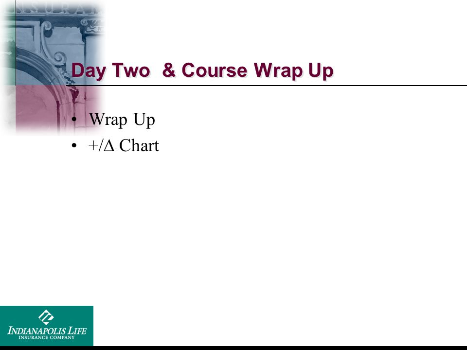 Day Two & Course Wrap Up Wrap Up +/ Chart