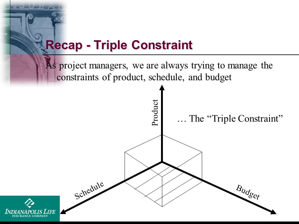 Recap - Triple Constraint