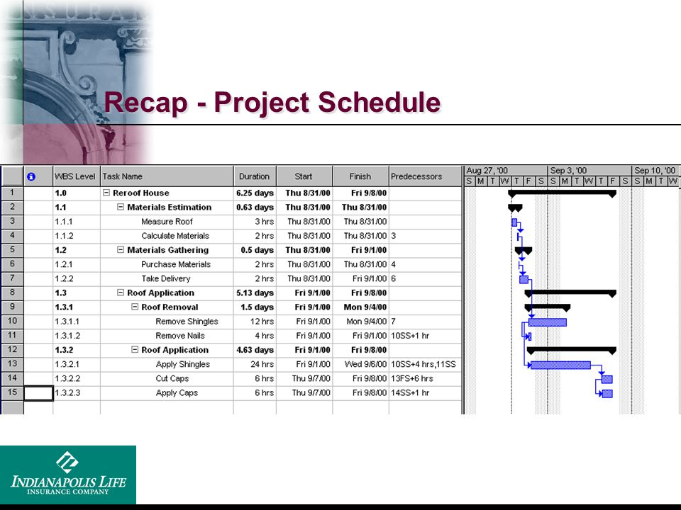 Recap - Project Schedule