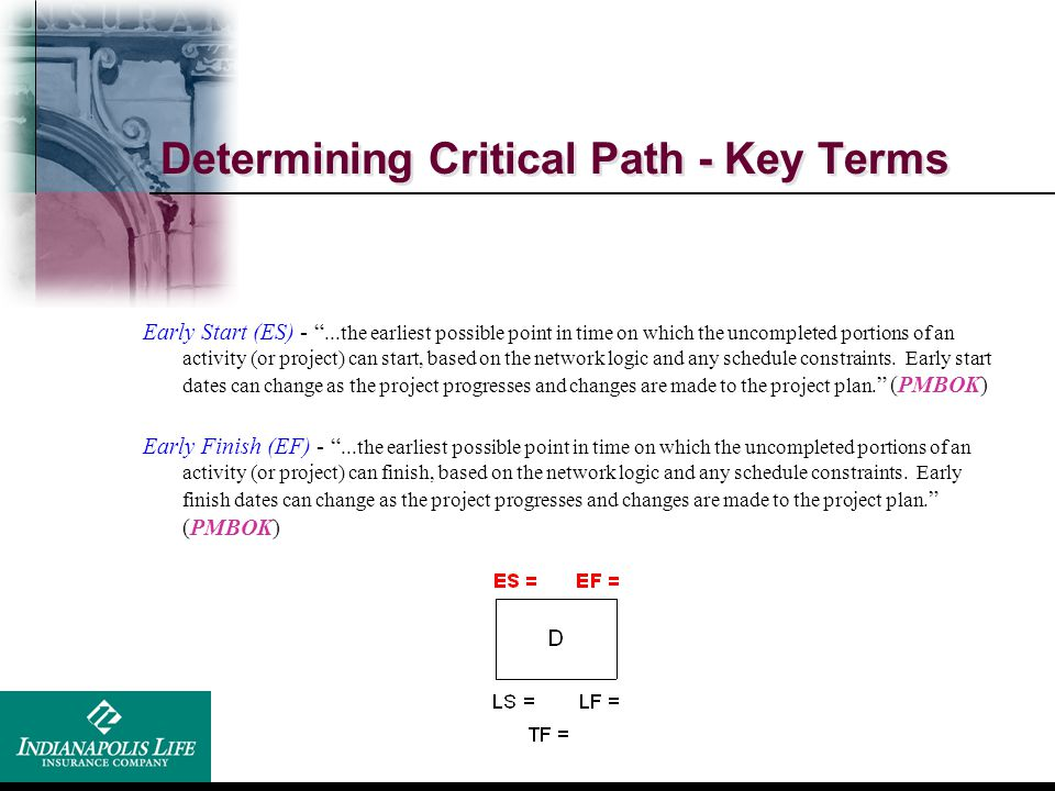 Determining Critical Path - Key Terms