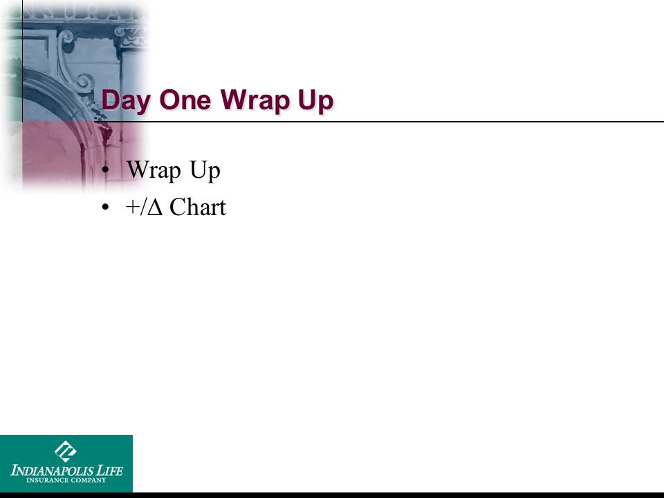 Day One Wrap Up Wrap Up +/ Chart