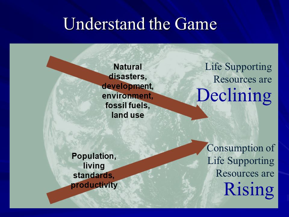 Declining Rising Understand the Game Life Supporting Resources are