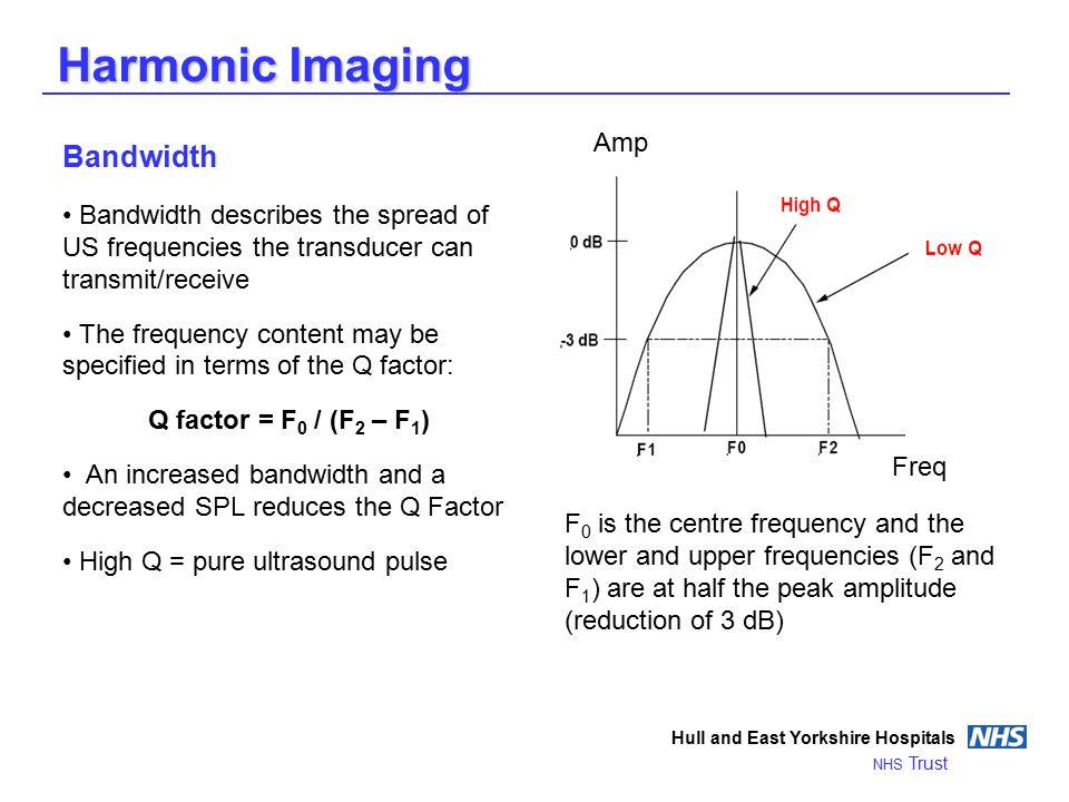Harmonic Imaging Bandwidth Amp