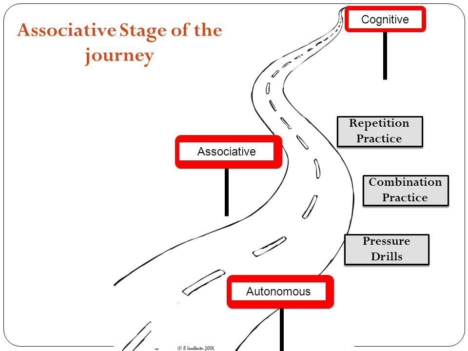 Associative Stage of the journey