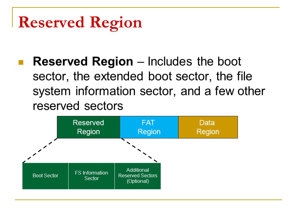 Additional Reserved Sectors (Optional)