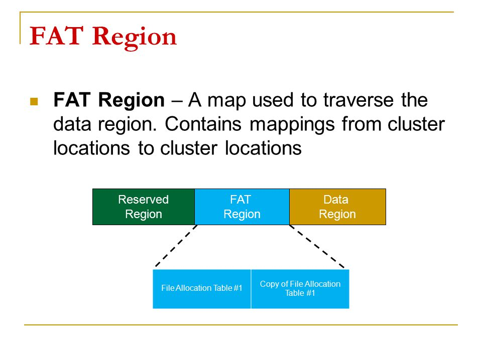 FAT Region FAT Region – A map used to traverse the data region. Contains mappings from cluster locations to cluster locations.
