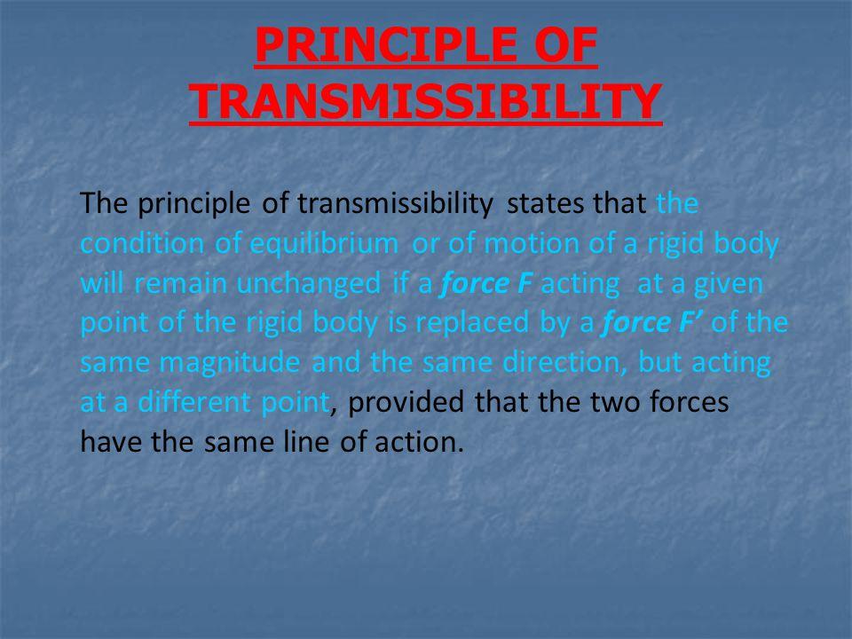PRINCIPLE OF TRANSMISSIBILITY