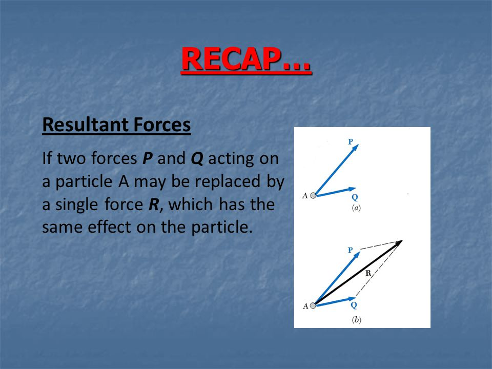 RECAP… Resultant Forces