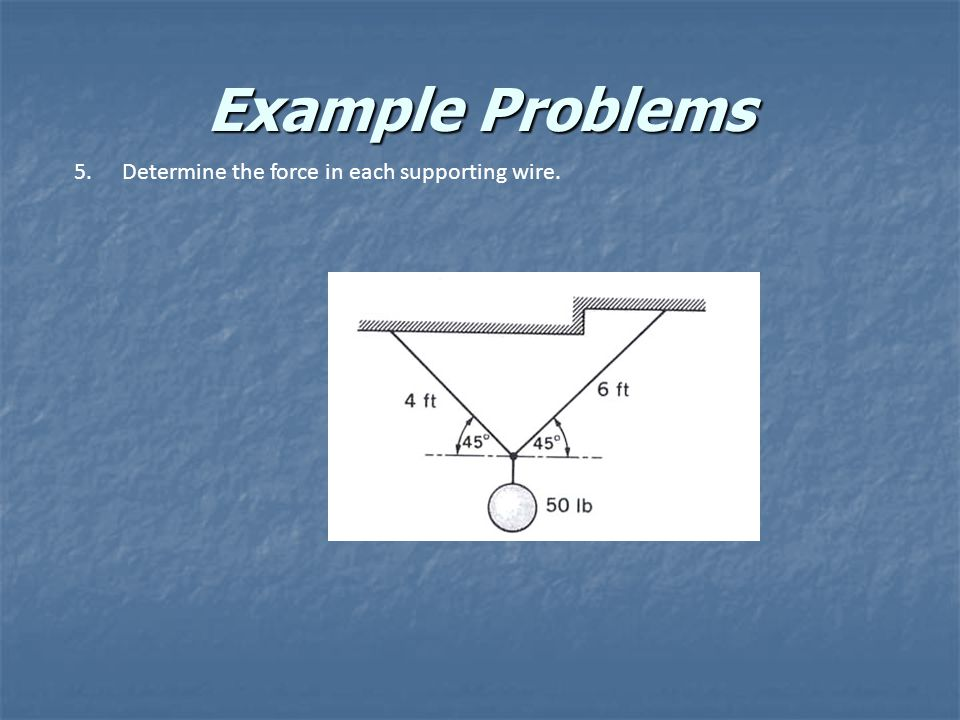Example Problems Determine the force in each supporting wire.
