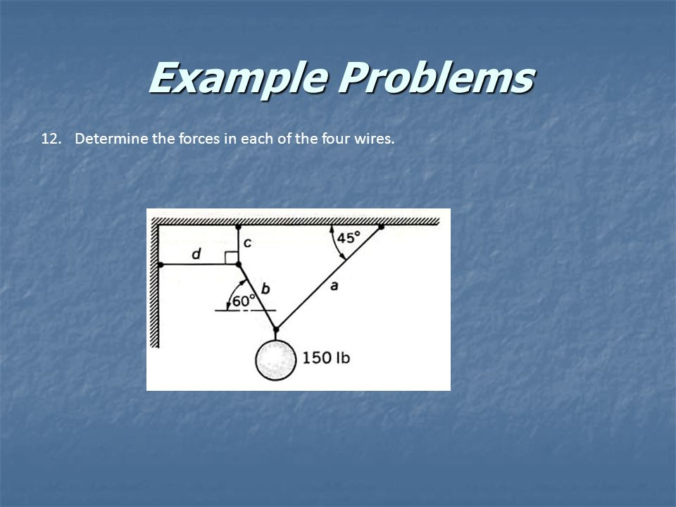 Example Problems Determine the forces in each of the four wires.
