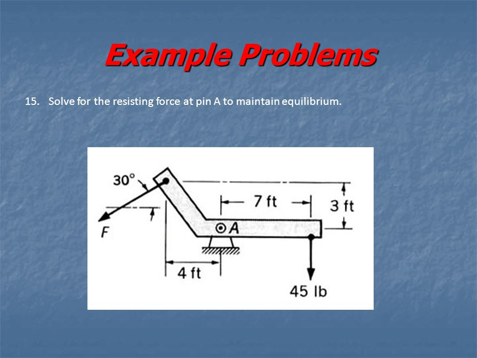 Example Problems Solve for the resisting force at pin A to maintain equilibrium.