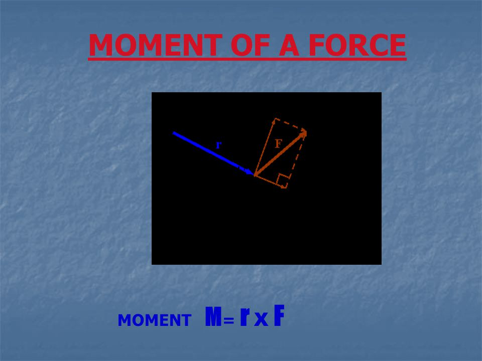 MOMENT OF A FORCE MOMENT M= r X F