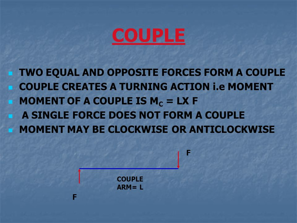 COUPLE TWO EQUAL AND OPPOSITE FORCES FORM A COUPLE
