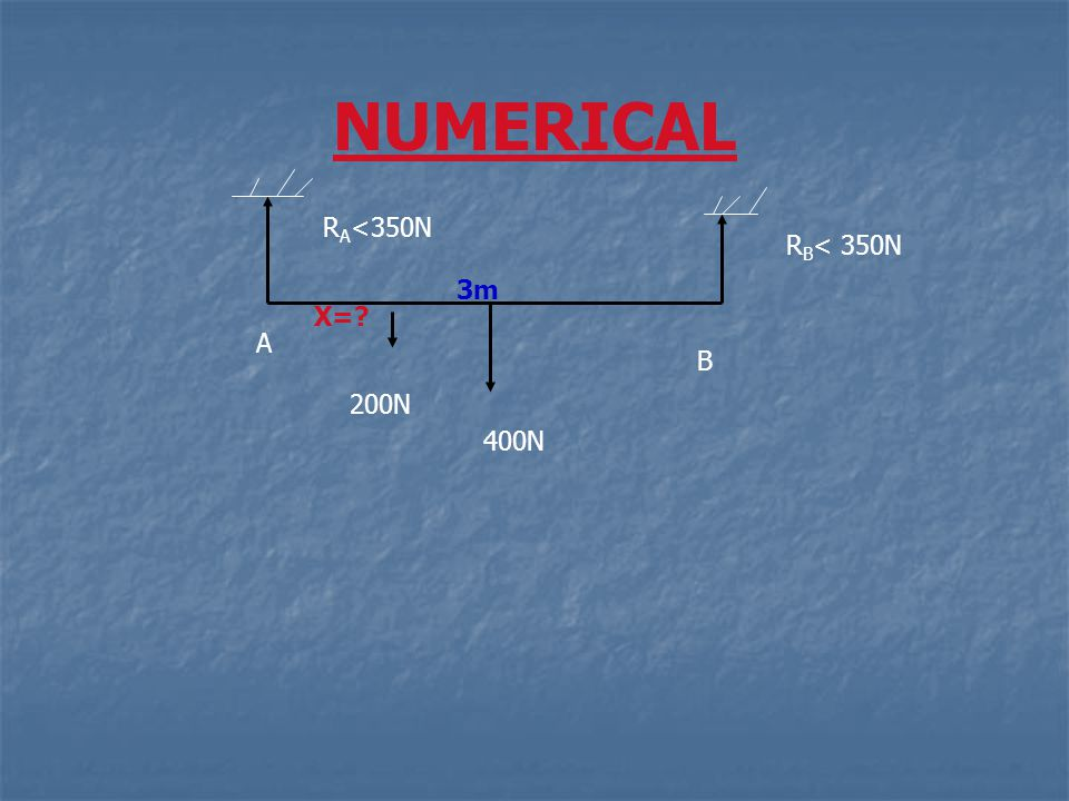 NUMERICAL RA<350N RB< 350N 3m X= A B 200N 400N