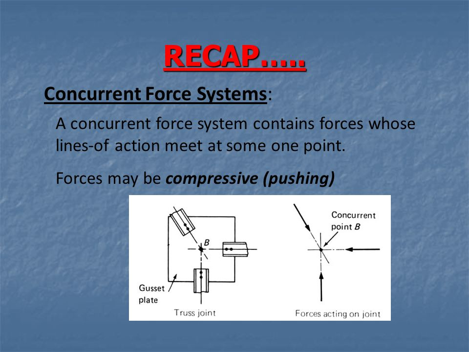 RECAP….. Concurrent Force Systems:
