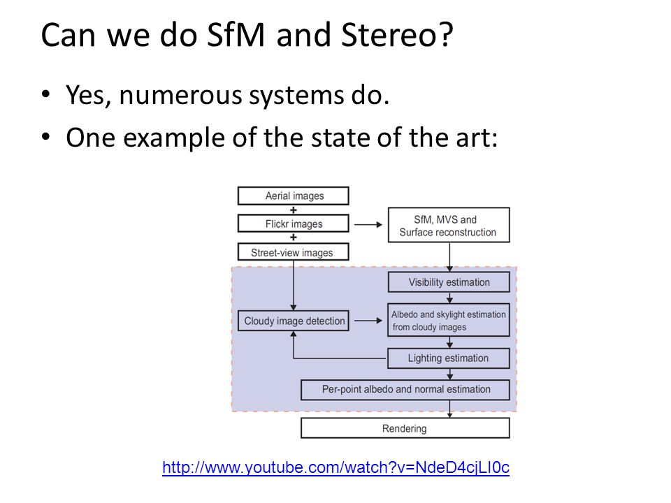Can we do SfM and Stereo Yes, numerous systems do.