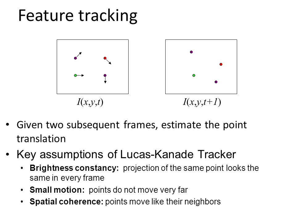 Feature tracking I(x,y,t) I(x,y,t+1) Given two subsequent frames, estimate the point translation.