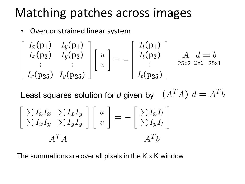 Matching patches across images