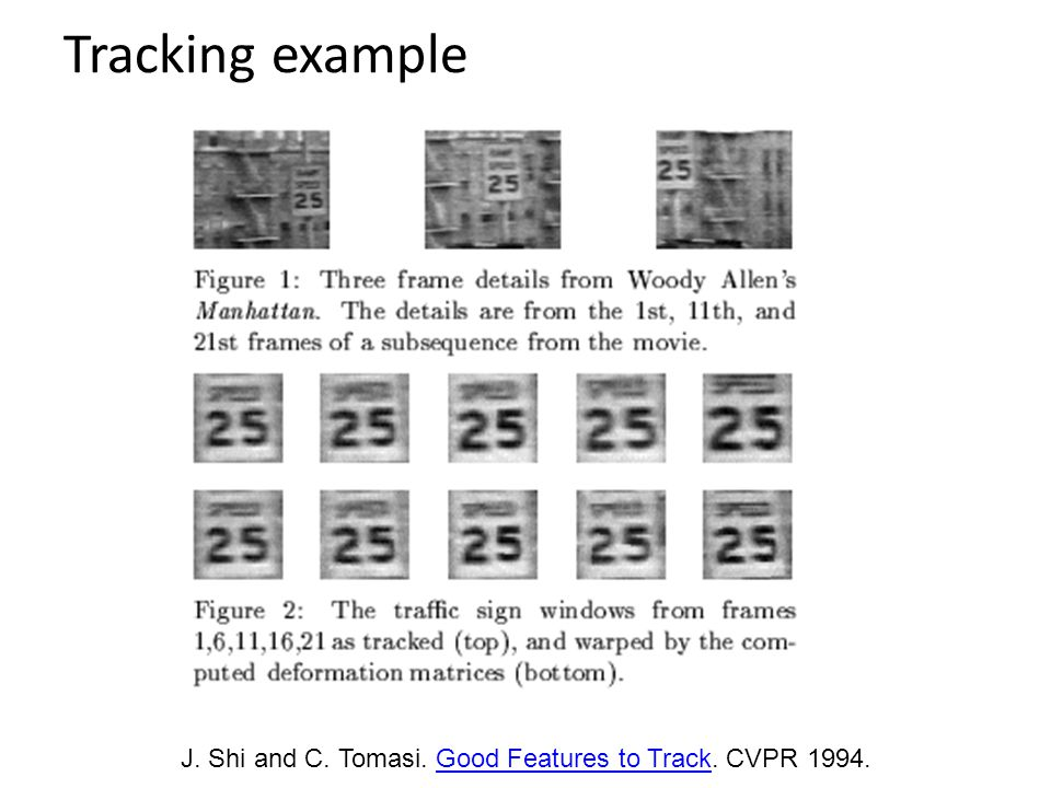 J. Shi and C. Tomasi. Good Features to Track. CVPR 1994.