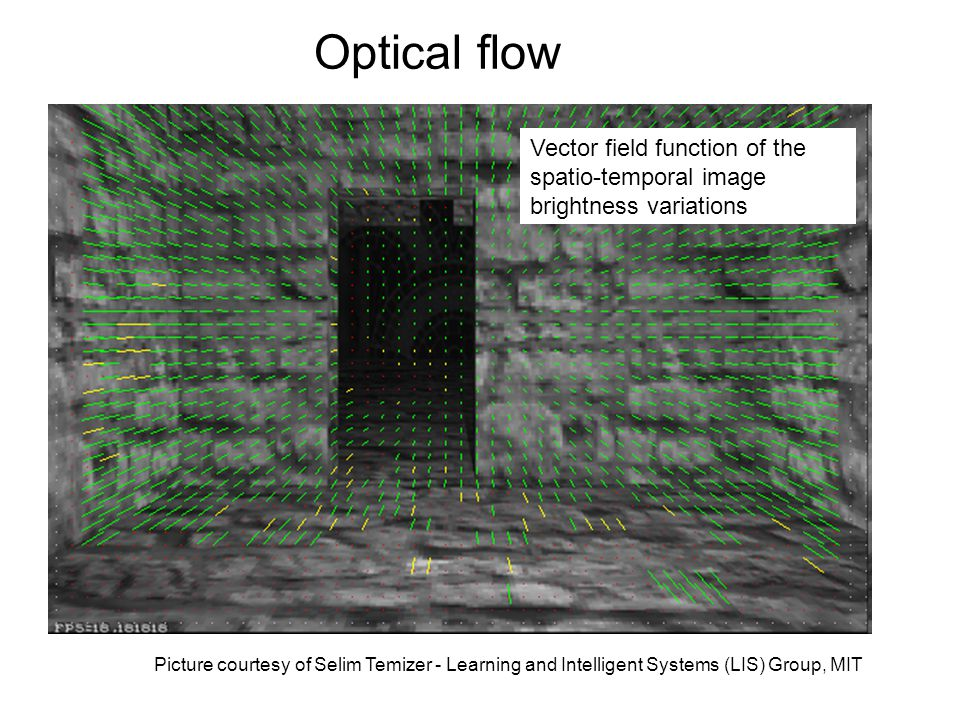 Optical flow Vector field function of the spatio-temporal image brightness variations.