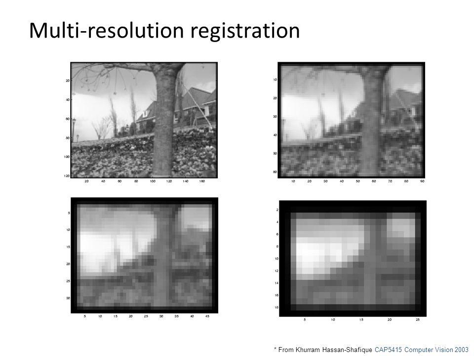 Multi-resolution registration
