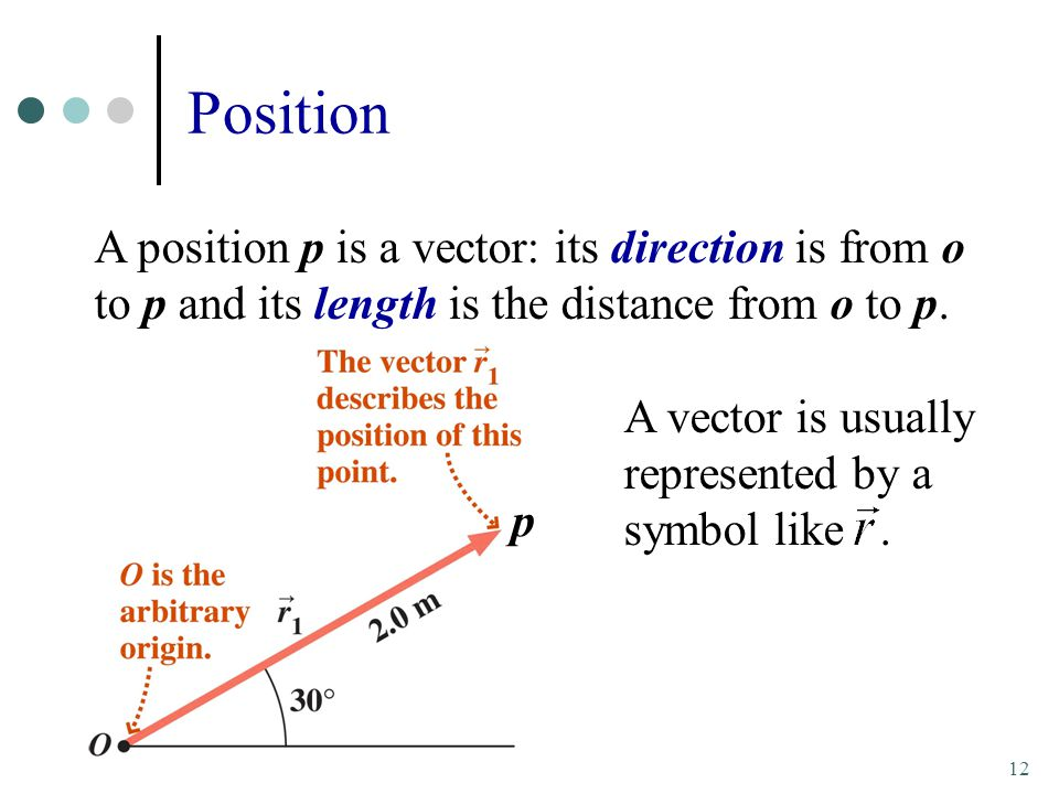 Position A position p is a vector: its direction is from o