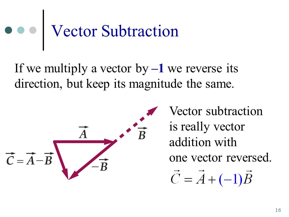 Vector Subtraction If we multiply a vector by –1 we reverse its