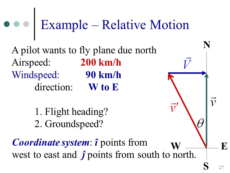 Example – Relative Motion