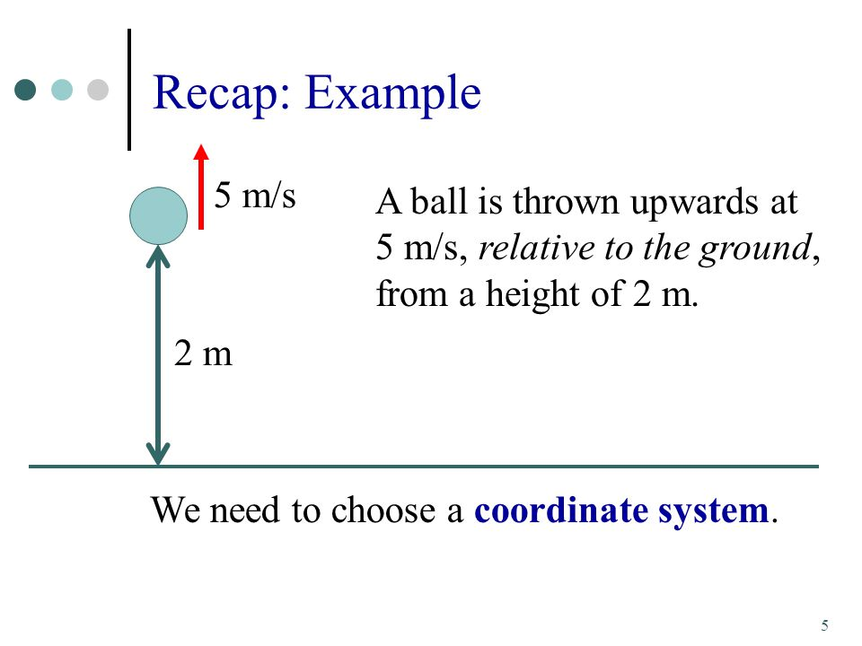 Recap: Example 2 m. 5 m/s. A ball is thrown upwards at 5 m/s, relative to the ground, from a height of 2 m.