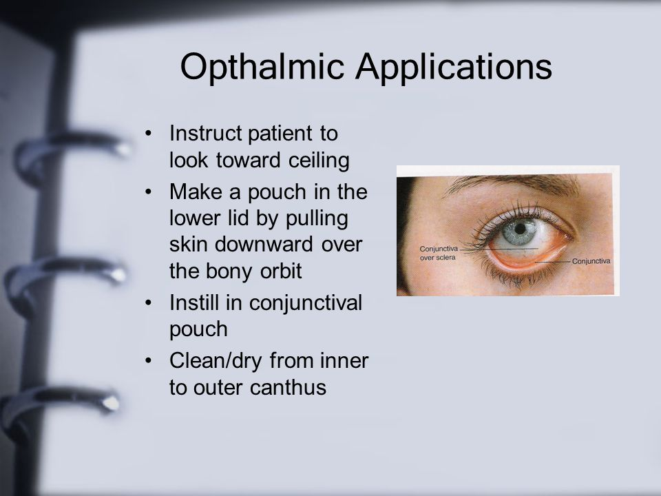 Opthalmic Applications