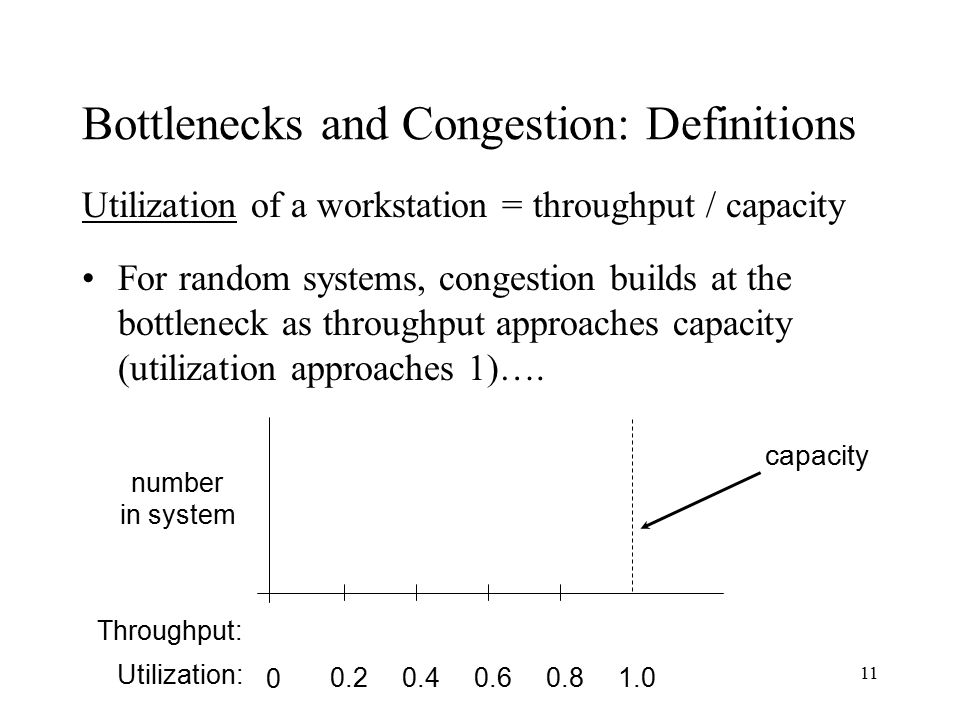Bottlenecks and Congestion: Definitions