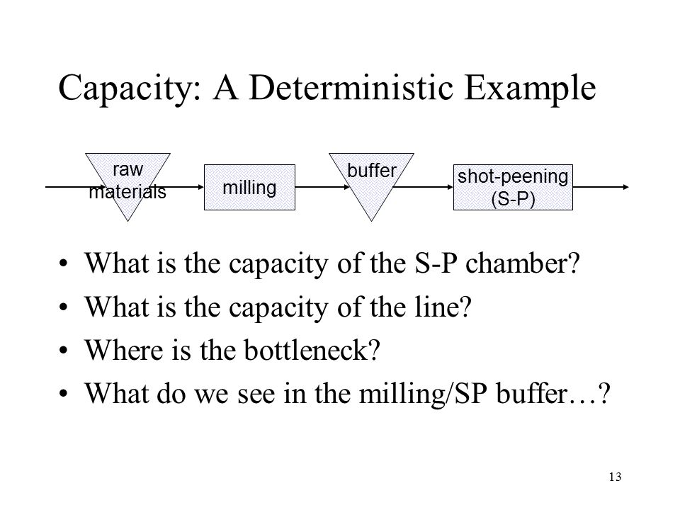 Capacity: A Deterministic Example