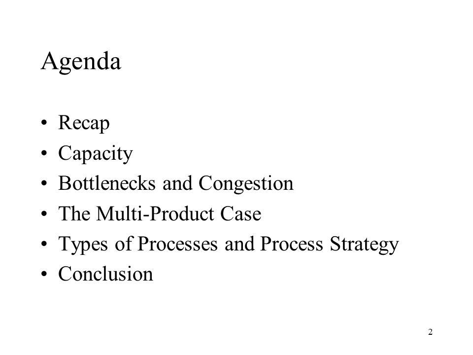 Agenda Recap Capacity Bottlenecks and Congestion
